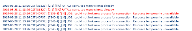 could not fork new process for connection: Resource temporarily unavailable