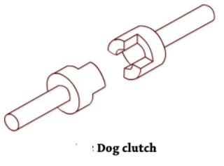 Dog clutch