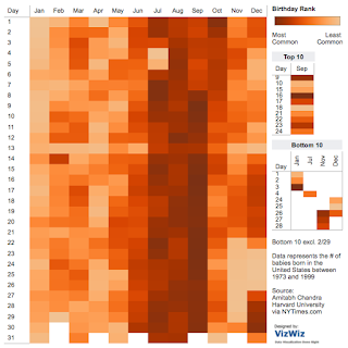 Find Out Exactly With An Interactive Heat Map