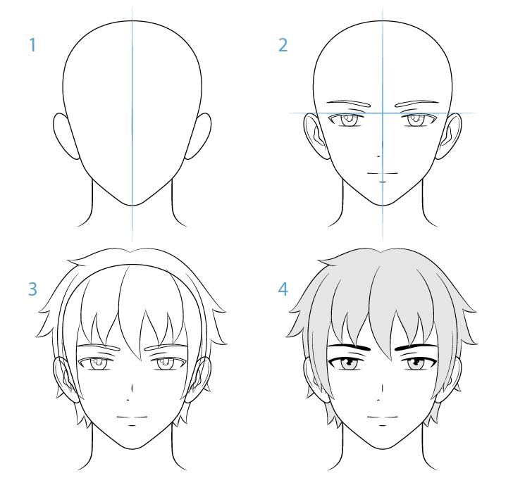 Gambar wajah karakter anime pria selangkah demi selangkah