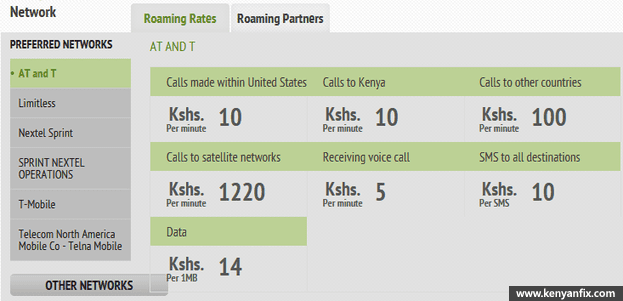 safaricom roaming rates