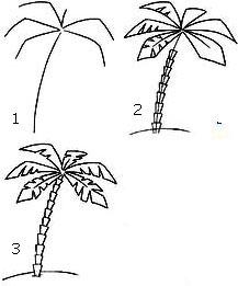 Cara menggambar pohon pisang