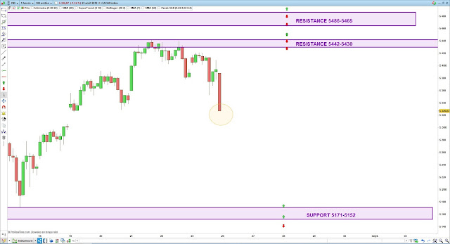 Trading CAC40 26/08/19