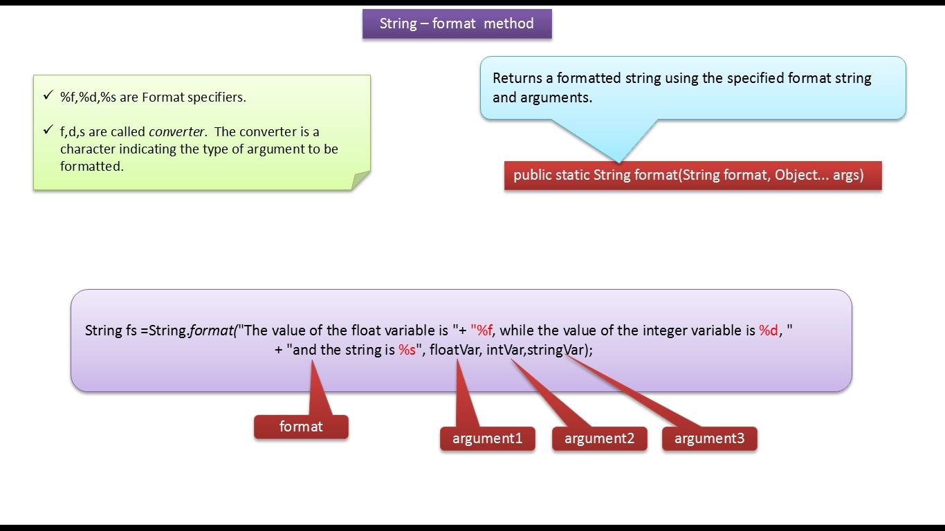 Java ee java tutorial java stringformat method java tutorial java stringformat method baditri Gallery
