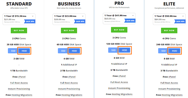 Best & Cheapest Linux VPS Hosting in India & Worldwide Powered By KVM With Free SSD Storage