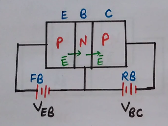 Active Mode Operation of PNP BJT, Active Mode Operation of BJT, Active Mode Operation of transistor