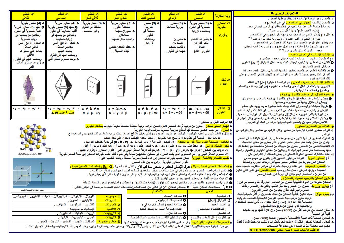 مراجعة ليلة امتحان الجيولوجيا والعلوم البيئية للثانوية العامة أ/ حسن متولي 777_008