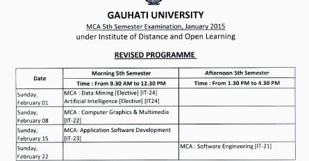 Idol gauhati university admission 2014