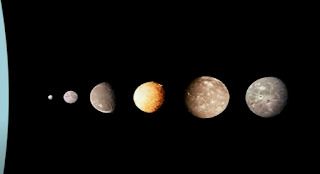 6 largest moons Uranus