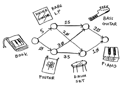 Data structure and algorithms for coding interviews