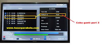receiver k-vision tidak ada sinyal