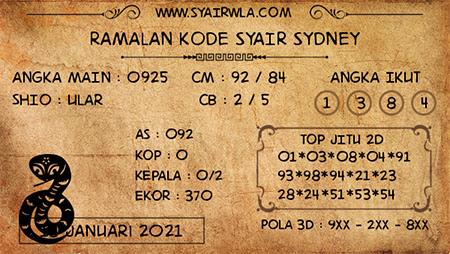 Ramalan Kode Syair Sydney Rabu 13-Jan-2021