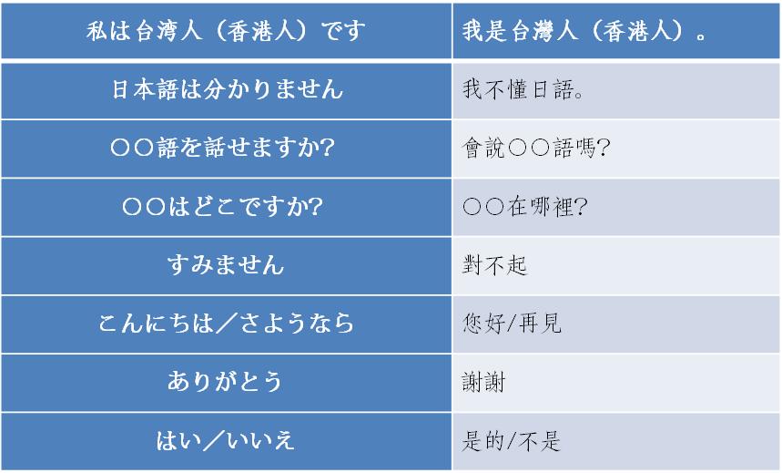 日本-日文-常用會話-教學-Japanese