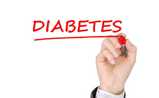 What Symptoms of Diabetes