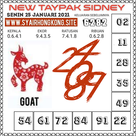 Prediksi New Taypak Sydney Senin 25 Januari 2021
