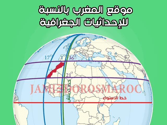 موقع المغرب بالنسبة للإحداثيات الجغرافية
