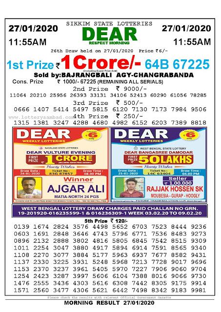 Lottery Sambad 27.01.2020 Sikkim Lottery Result 11.55 AM