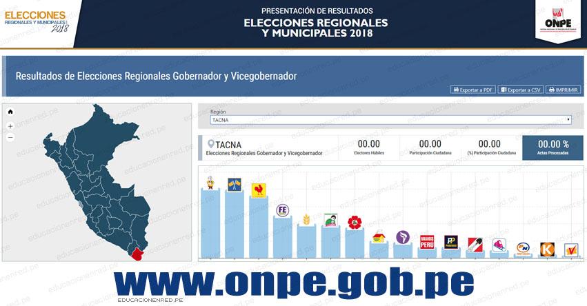 ONPE: Resultados Oficiales en TACNA - Elecciones Regionales y Municipales 2018 (7 Octubre) www.onpe.gob.pe