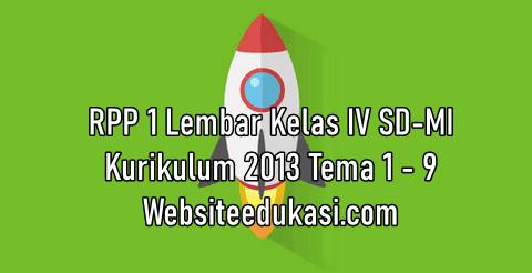 Rpp 1 Lembar Kelas 4 K13 Revisi 2020 Lengkap Tema 1 9 Websiteedukasi Com