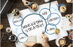 Strategi Digital Marketing yang Mudah Diterapkan di Indoensia