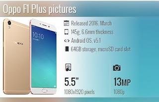 Cara Flash Oppo X9009 F1 Plus Via PC - Mengatasi Bootloop