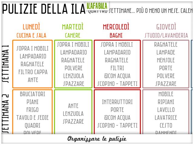 Preferenza Tabella alimenti dieta dukan - Tabella Completa della Dieta a Punti WD65