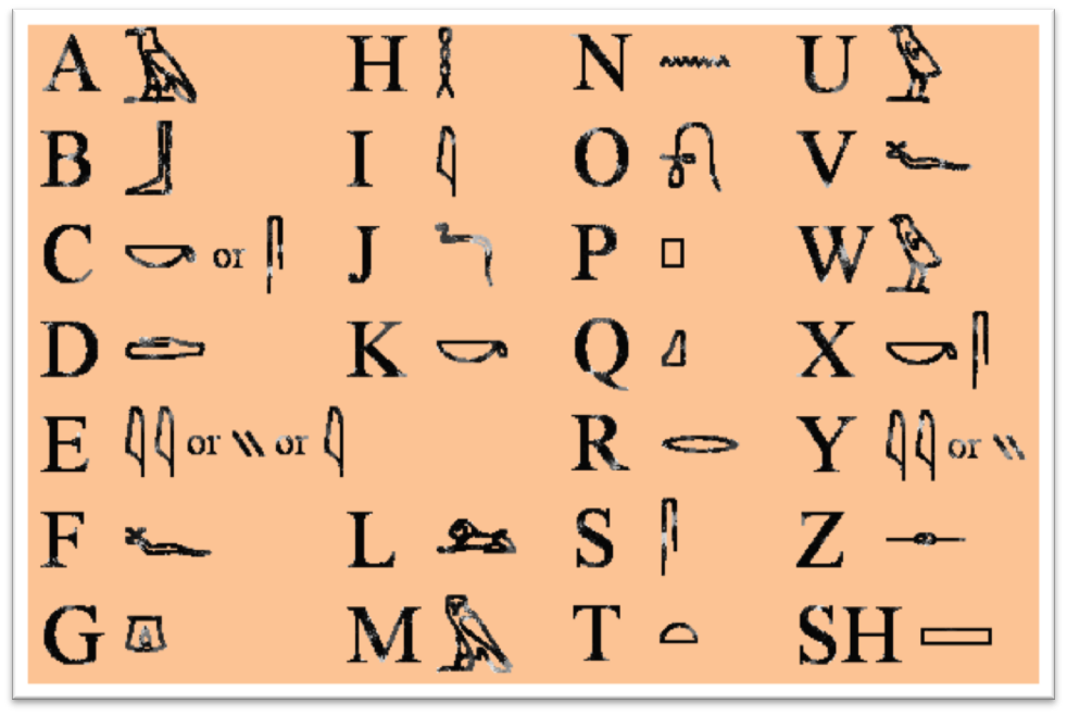Hieroglyphics - Virtual-Egypt - The Egyptian People's Papyrus