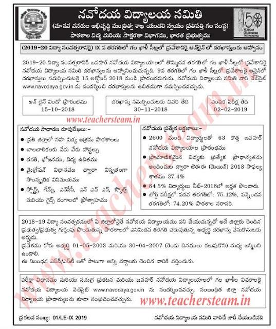 JNV 6th class admission test 2019
