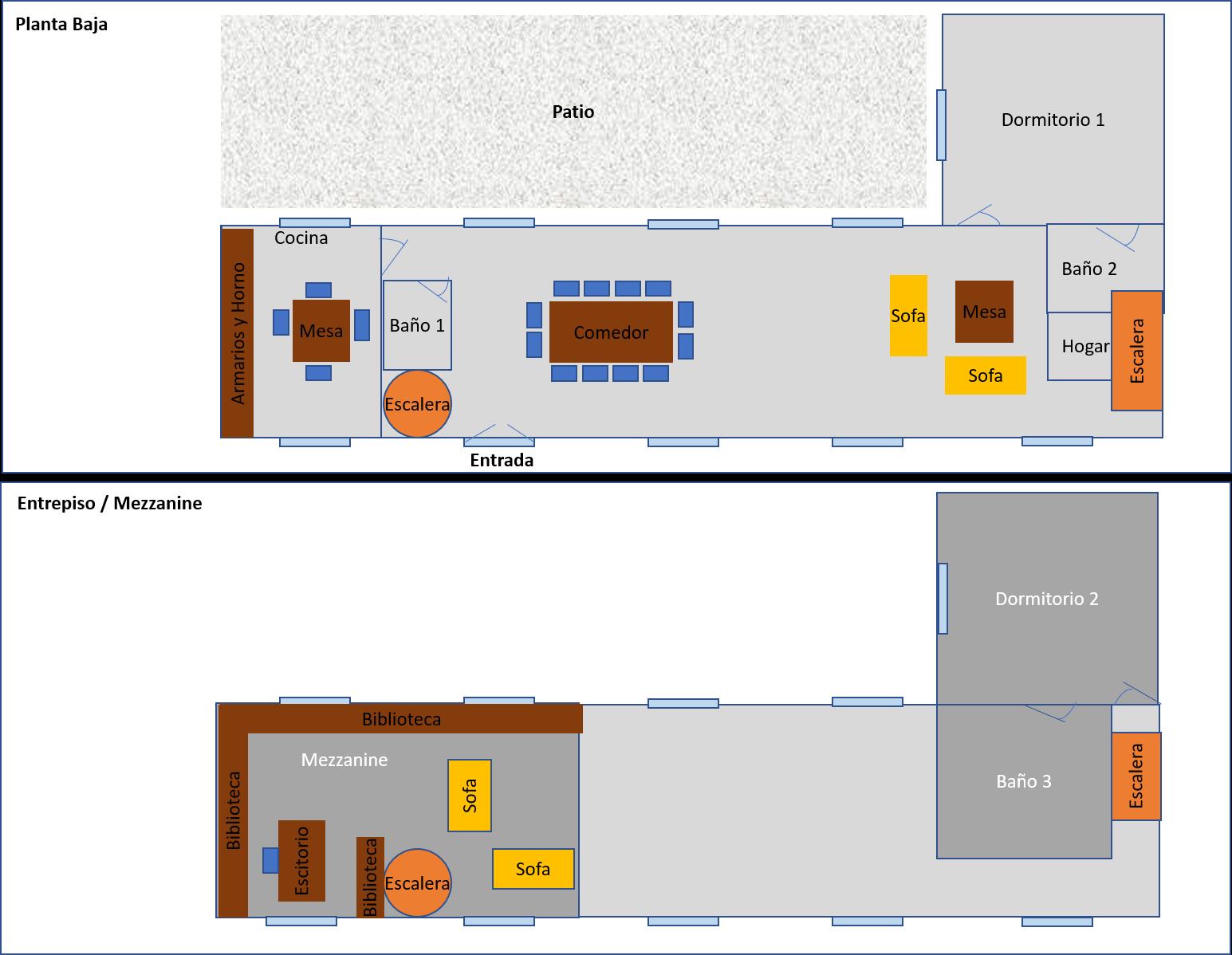 Plano Casa Chorizo Modernizada