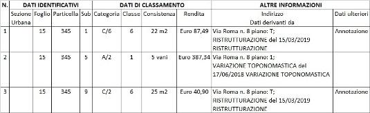 Italian Cadastre certificate