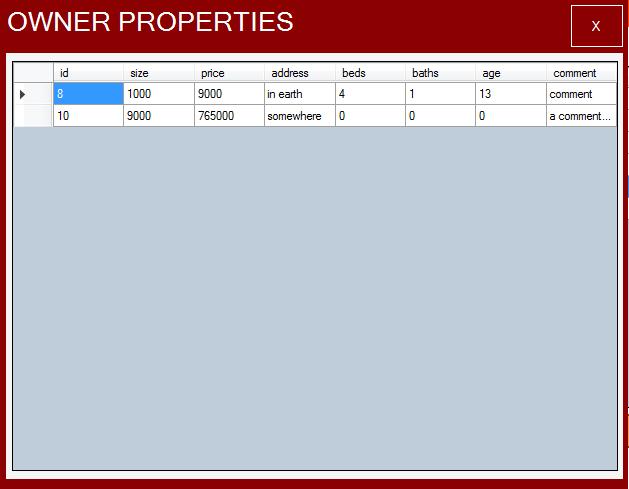 owner's properties