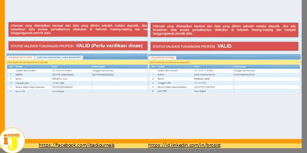 Info GTK Antara VALID dan VALID Perlu Verifikasi Dinas