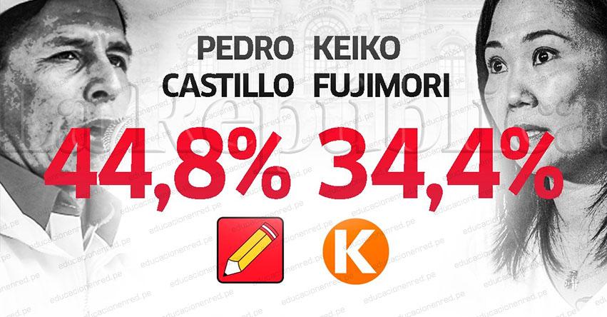 ELECCIONES 2021: Pedro Castillo triplica a Keiko Fujimori en intención de voto