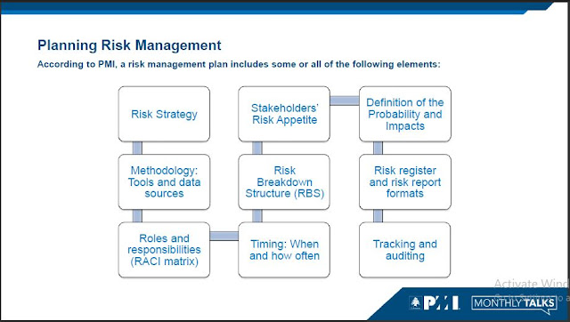 Importance of Project Risk Management