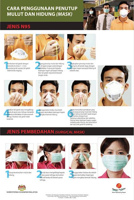 Topeng Muka atau Penutup Hidung dan Mulut (Jenis dan cara pakai)