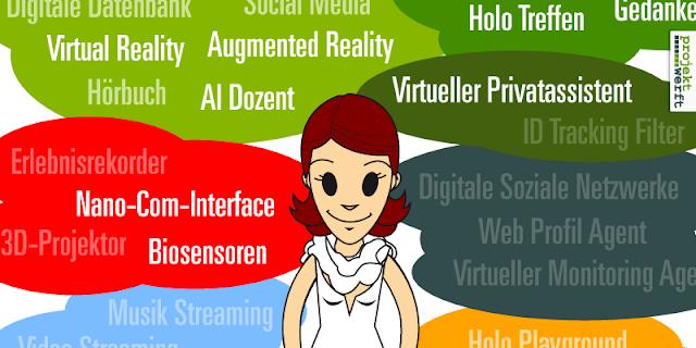 Illustration: AI Dozent und andere digitale Medien in den Medienwolken von Mia im Jahr 2030