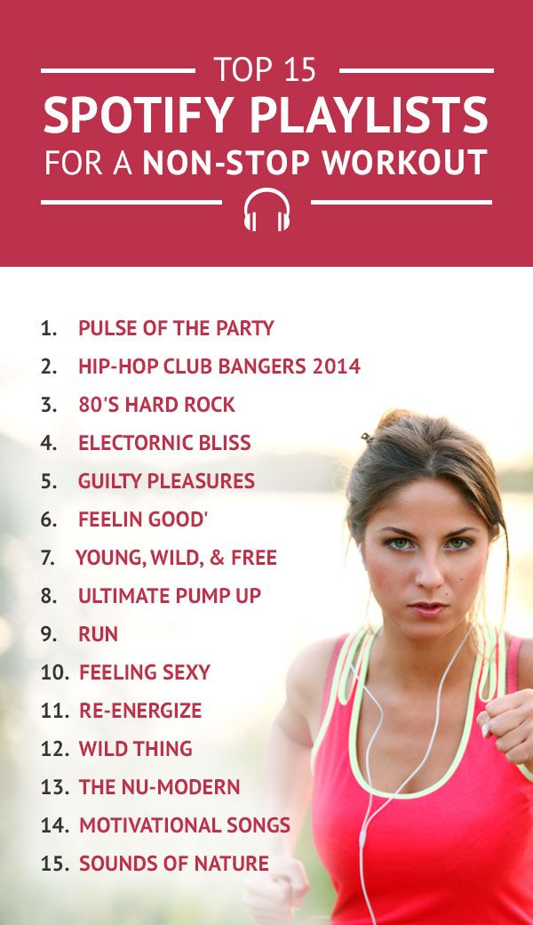Top 15 Spotify Playlists for a Non-Stop Workout