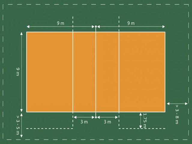 Ukuran Lapangan Bola Voli Lengkap Gambar dan Keterangannya