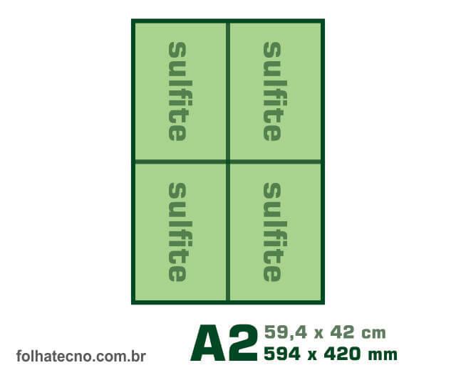 medidas do papel A2