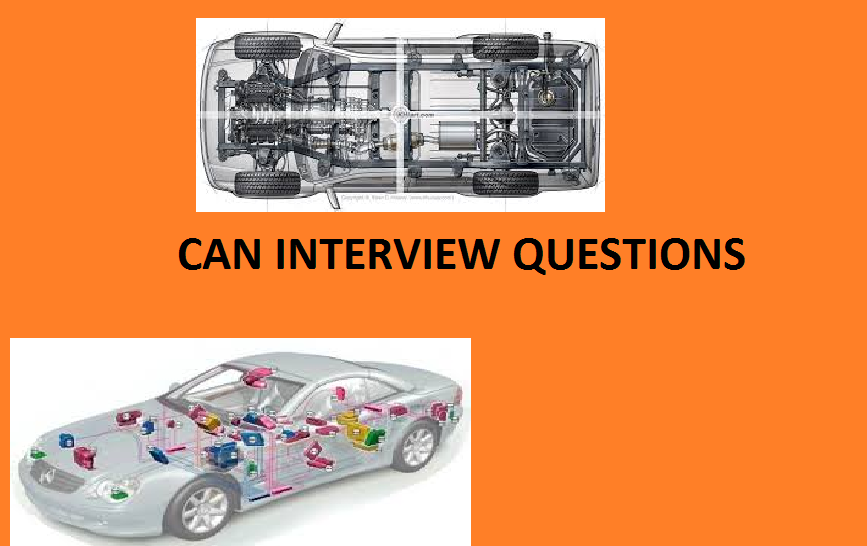 Embedded Systems Interview Questions And Answers Pdf