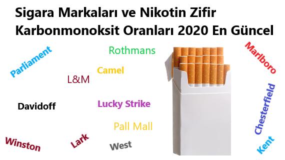 nikotin oranları 2020,  sigara nikotin oranları 2020,  sigaraların nikotin oranları,  marlboro nikotin oranları,  sigara nikotin oranları 2019,  sigaraların nikotin oranları 2020,  winston nikotin oranları,  camel nikotin oranları,  nikotin oranları sigara,  nikotin oranı en yüksek sigara,  nikotin oranı en az sigara,  nikotin oranı az sigaralar,  nikotin oranı en az olan sigara,  nikotin oranı az olan sigaralar,  nikotin oranı az olan sigara,  nikotin oranı az sigara,  nikotin oranı en az sigara hangisi,  nikotin oranı en az olan sigara hangisi,  nbase nikotin oranı ayarlama,  likit nikotin oranı arttırma,  a101 sigara nikotin oranları,  nikotin bağımlılığı oranları,  bianca nikotin oranları,  chesterfield nikotin oranları,  chester nikotin oranları,  chesterfıeld nikotin oranları 2019,  chesterfıeld nikotin oranları 2020  davidoff c line nikotin oranları,  nikotin oranı,  nikotin değerleri,  sigara nikotin oranları,  likit nikotin oranı düşürme,  davidoff nikotin oranları,  davidoff nikotin oranları 2020,  davidoff nikotin oranları 2019,  djarum nikotin oranları,  kent d range nikotin oranları,  l d sigara nikotin oranları,  nikotin oranı en az sigaralar,  nikotin oranı en fazla olan sigara,  nikotin oranı en yüksek sigaralar,  nikotin oranı en az olan sigaralar,  e likit nikotin oranları,  e sigara likit nikotin oranları,  sigara nikotin oranları ve fiyatları,  güncel sigara nikotin oranları,  nikotin oranı hesaplama,  likit nikotin oranı hesaplama,  heets nikotin oranları,  hd nikotin oranları,  hd nikotin oranları 2019,  hd nikotin oranları 2020,  sigara nikotin oranları nasıl hesaplanır,  instark nikotin oranları,  iqos nikotin oranları,  likit nikotin oranı kaç olmalı  nbase nikotin oranı kaç olmalı,  zifir nikotin karbonmonoksit oranları,  sigara nikotin-katran oranları,  sigaraların nikotin katran oranları,  sigara zifir nikotin karbonmonoksit oranları,  kent nikotin oranları,  sigaraların zifir nikotin karbonmonoksit oranları,  nikotin oranı yüksek likit, 