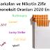 Sigara Markaları ve Nikotin Zifir Karbonmonoksit Oranları En Güncel
