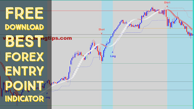 Best-Non-Repaint-Forex-Entry-Point-Indicator
