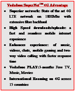 VODAFONE LAUNCHES SuperNetTM 4G IN AHMEDABAD & VADODARA