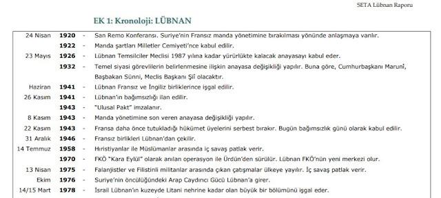 Lübnan Semaları