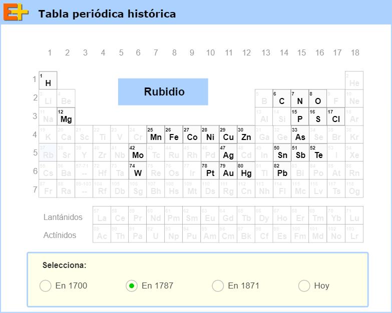Margaritatortosa cienciacierta tabla peridica ayer y hoy tabla peridica histrica urtaz Images
