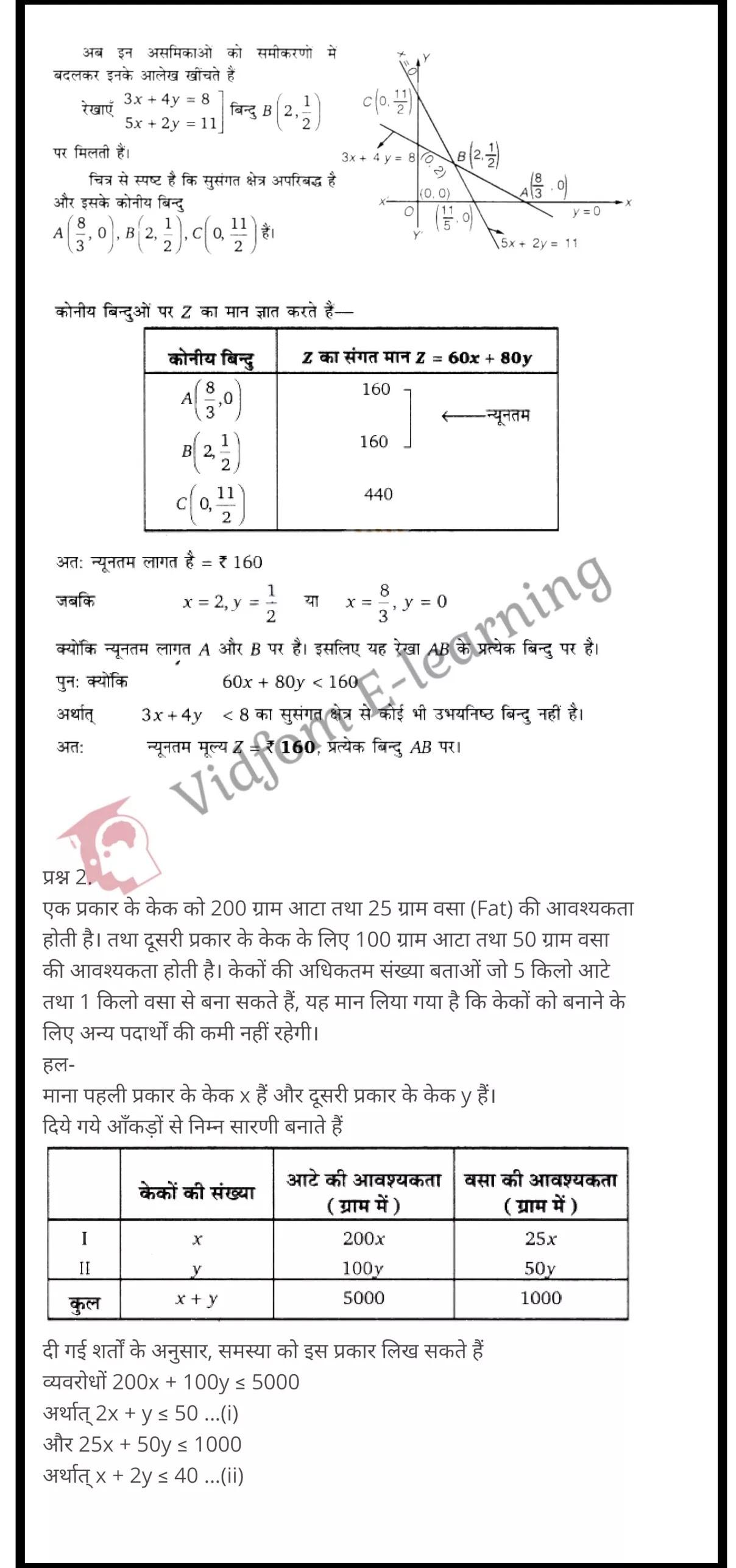 class 12 maths chapter 12 light hindi medium 9