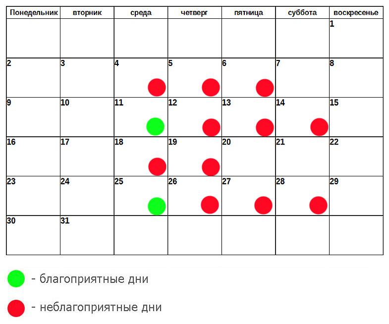 Лунный календарь пирсинга и прокалывания ушей октябрь 2017