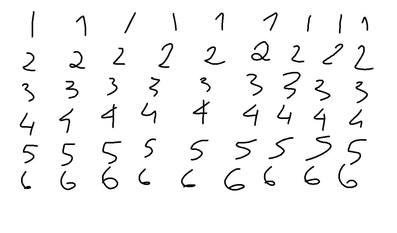 Machine Learning - Hand Written Numbers Recognition - Translucent
