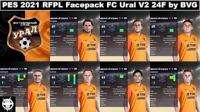 PES 2021 RFPL Facepack FC Ural V2 24F by BVG
